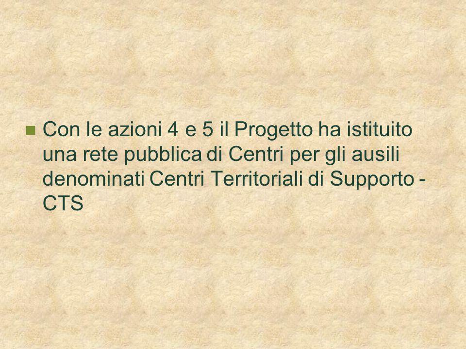 Con le azioni 4 e 5 il Progetto ha istituito una rete pubblica di Centri per gli ausili denominati Centri Territoriali di Supporto - CTS