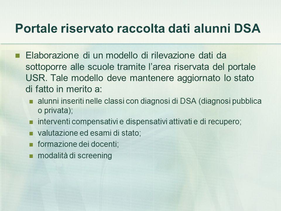 Portale riservato raccolta dati alunni DSA