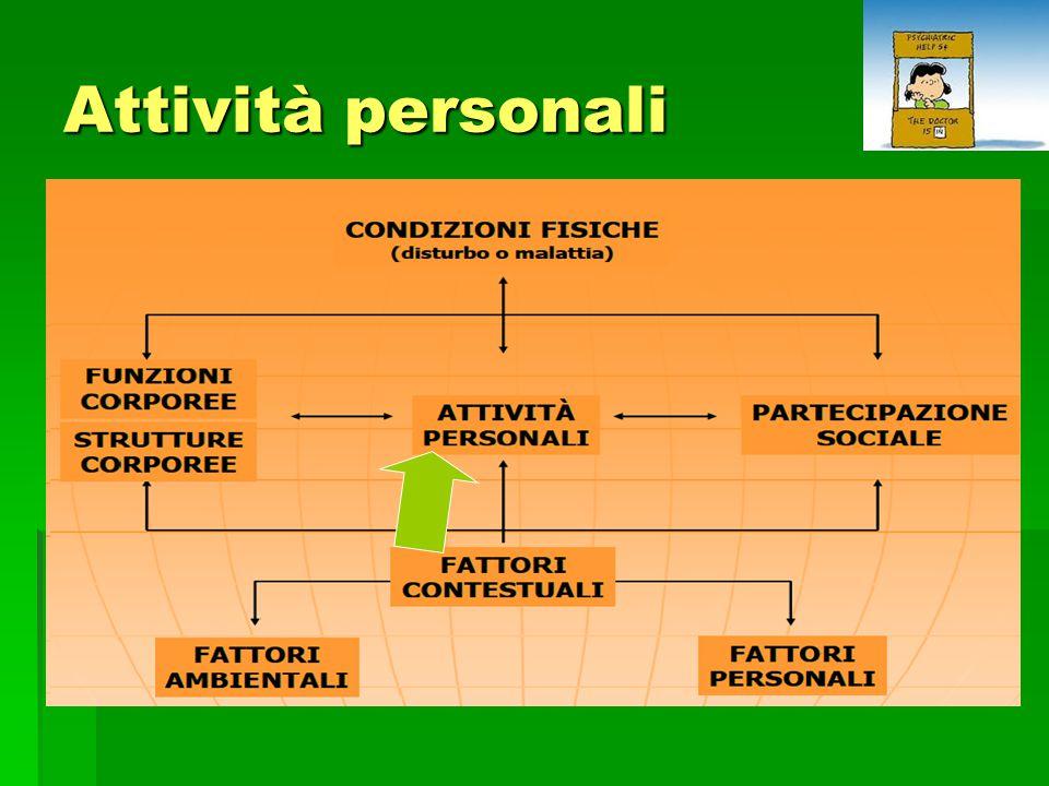 Attività personali