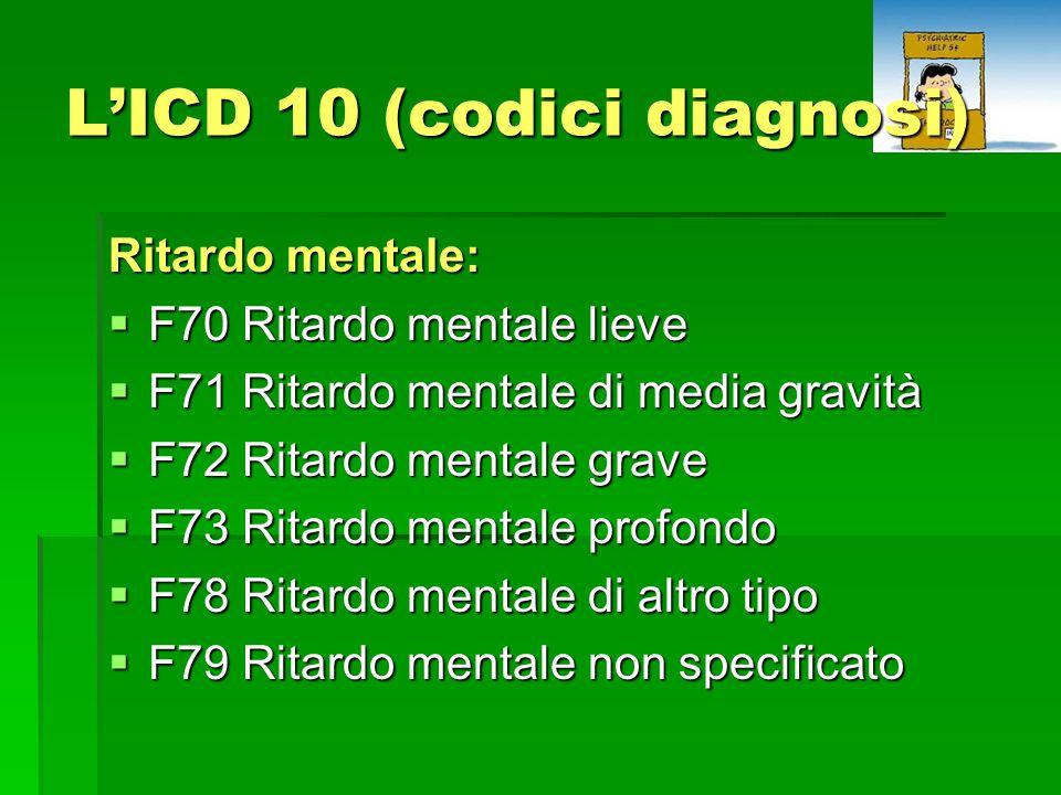 L'ICD 10 (codici diagnosi)