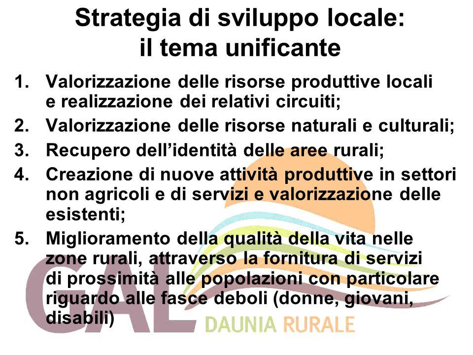 Strategia di sviluppo locale: il tema unificante