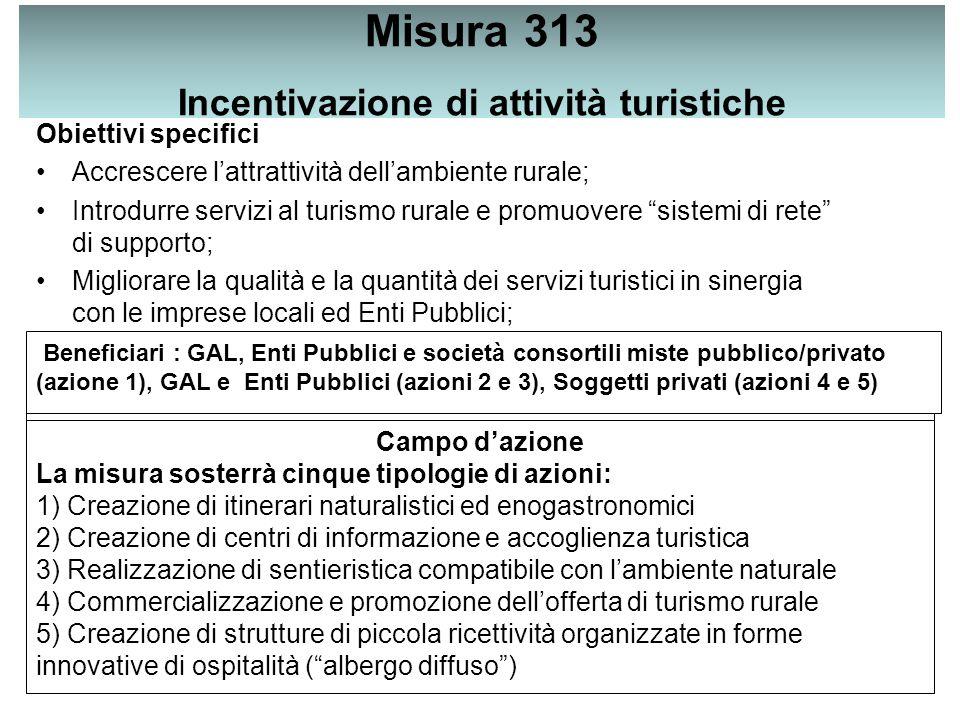 Misura 313 Incentivazione di attività turistiche