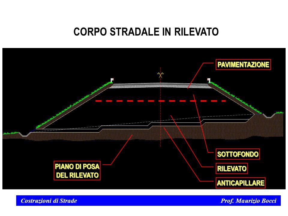 CORPO STRADALE IN RILEVATO