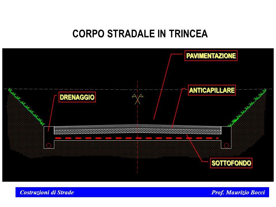CORPO STRADALE IN TRINCEA