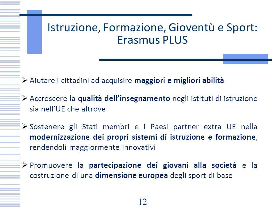 Istruzione, Formazione, Gioventù e Sport: Erasmus PLUS