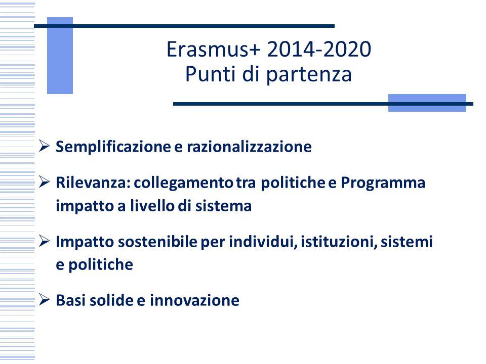 Erasmus+ 2014-2020 Punti di partenza