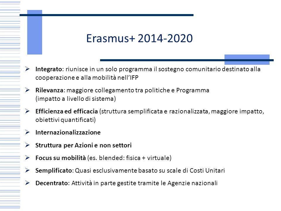 Erasmus+ 2014-2020 Integrato: riunisce in un solo programma il sostegno comunitario destinato alla cooperazione e alla mobilità nell'IFP.