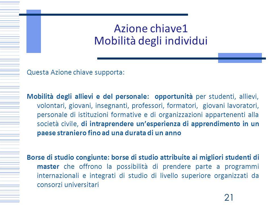 Azione chiave1 Mobilità degli individui