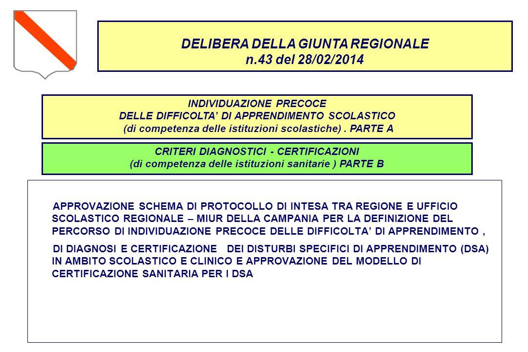 DELIBERA DELLA GIUNTA REGIONALE n.43 del 28/02/2014