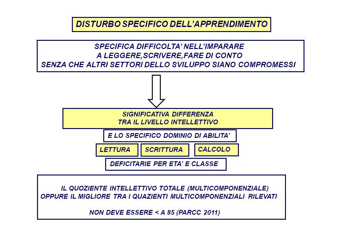 < DISTURBO SPECIFICO DELL'APPRENDIMENTO
