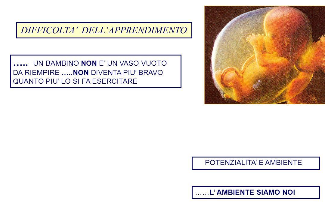 DIFFICOLTA' DELL'APPRENDIMENTO