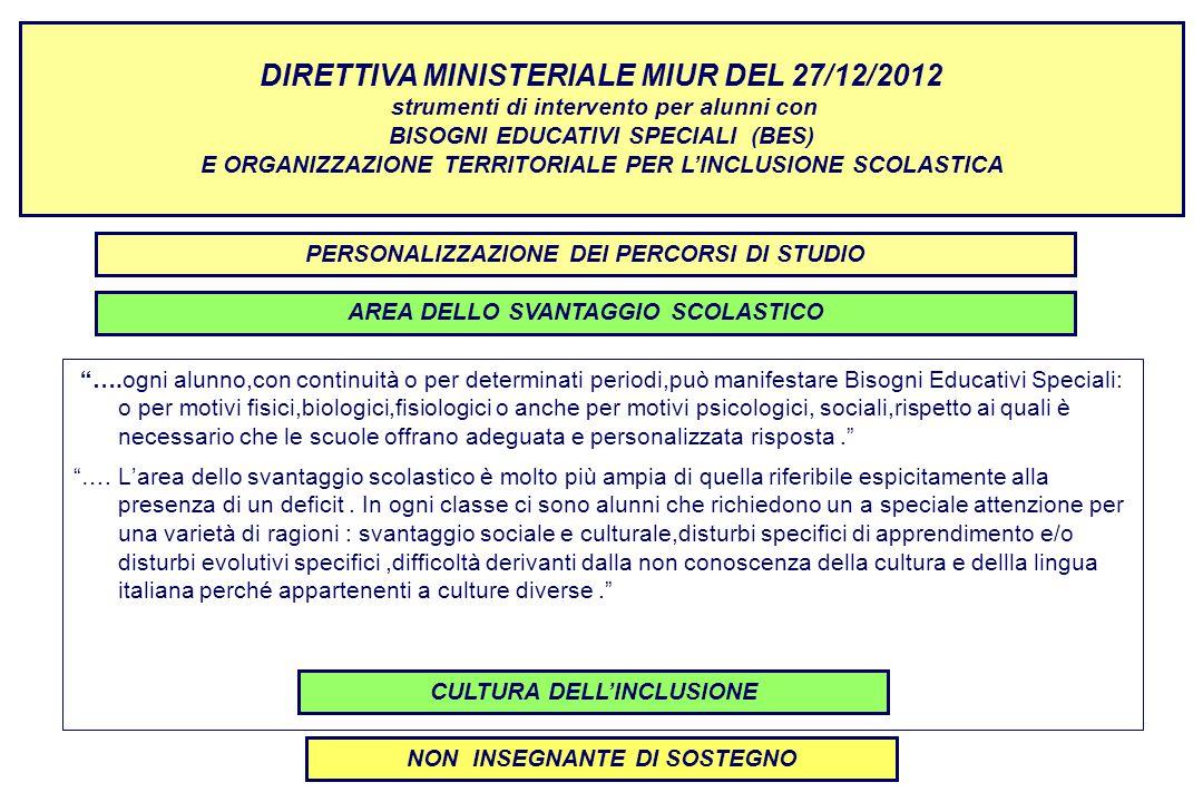DIRETTIVA MINISTERIALE MIUR DEL 27/12/2012