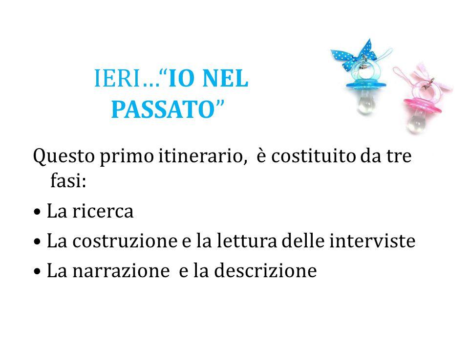 IERI… IO NEL PASSATO Questo primo itinerario, è costituito da tre fasi: • La ricerca. • La costruzione e la lettura delle interviste.