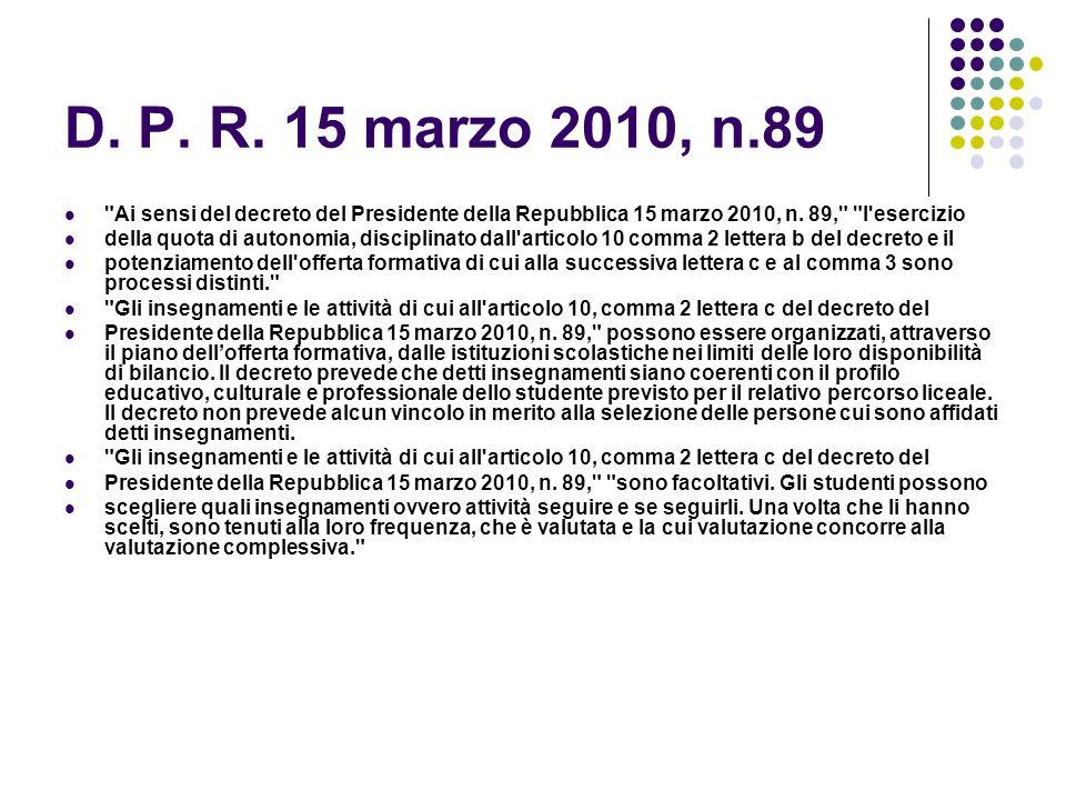 D. P. R. 15 marzo 2010, n.89 Ai sensi del decreto del Presidente della Repubblica 15 marzo 2010, n. 89, l esercizio.