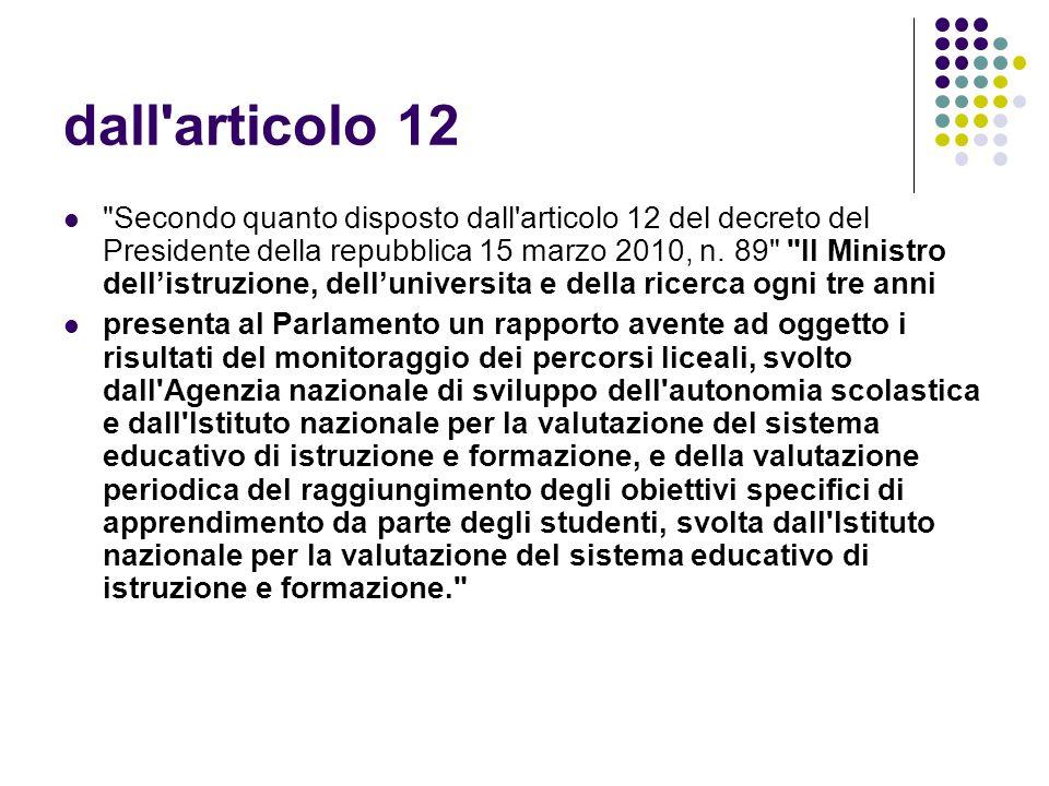 dall articolo 12