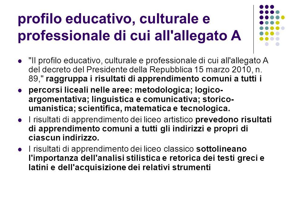 profilo educativo, culturale e professionale di cui all allegato A