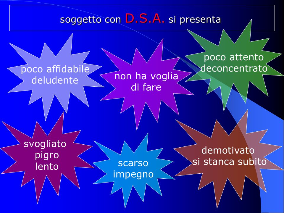 soggetto con D.S.A. si presenta