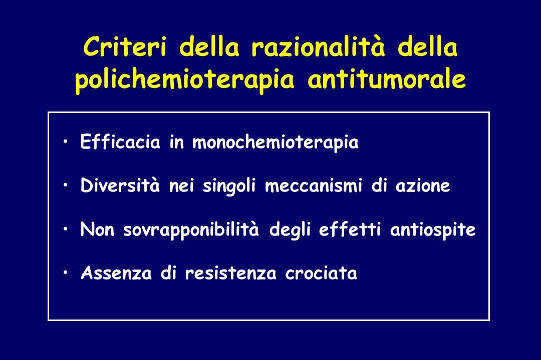 Criteri della razionalità della polichemioterapia antitumorale