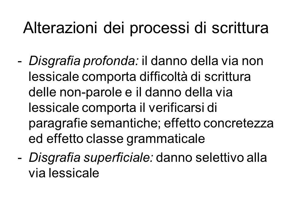 Alterazioni dei processi di scrittura