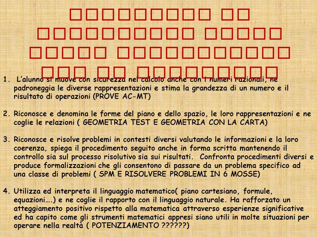TRAGUARDI DI MATEMATICA DALLE NUOVE INDICAZIONI PER IL CURRICULO