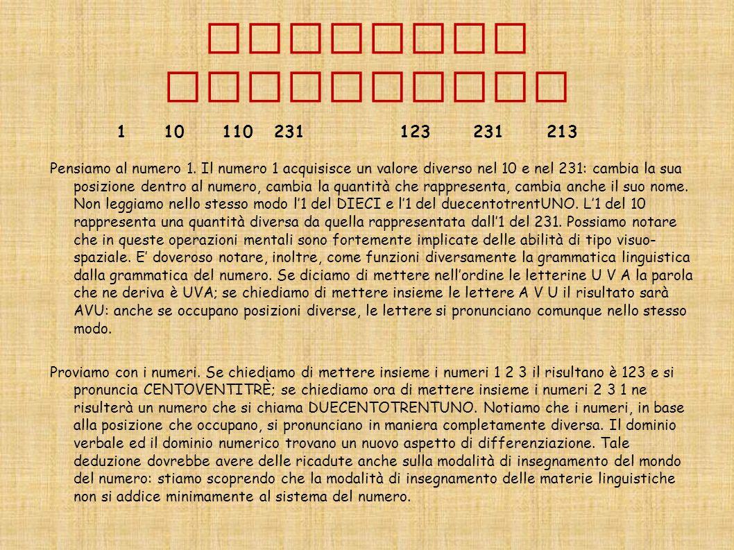 PROCESSI SINTATTICI 1. 10. 110. 231. 123. 231. 213.