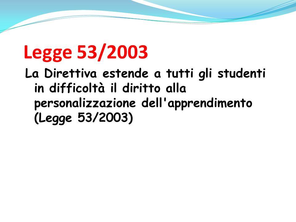 Legge 53/2003 La Direttiva estende a tutti gli studenti in difficoltà il diritto alla personalizzazione dell apprendimento (Legge 53/2003)