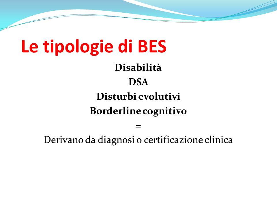 Le tipologie di BES Disabilità DSA Disturbi evolutivi Borderline cognitivo = Derivano da diagnosi o certificazione clinica