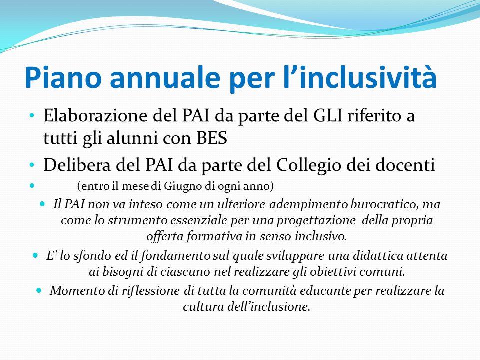 Piano annuale per l'inclusività
