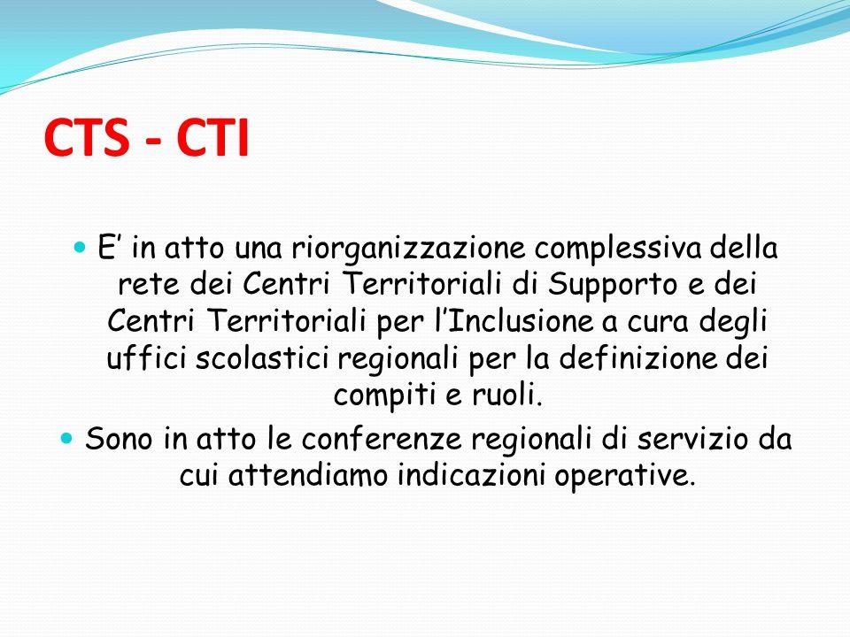 CTS - CTI