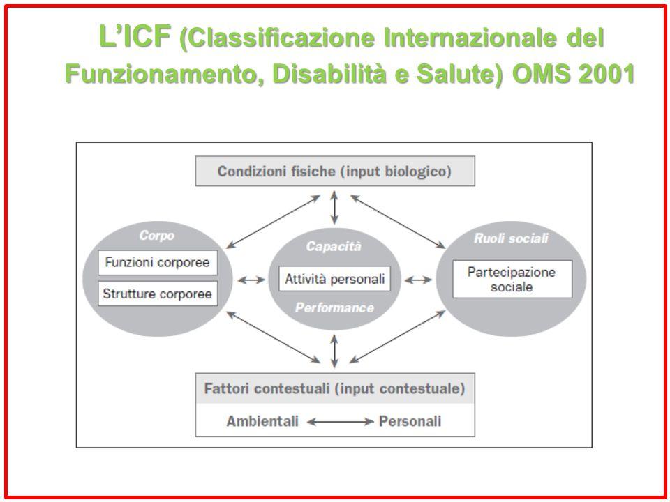 L'ICF (Classificazione Internazionale del Funzionamento, Disabilità e Salute) OMS 2001