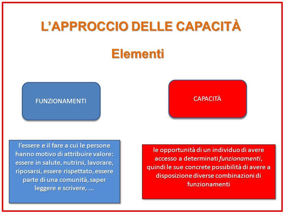 L'APPROCCIO DELLE CAPACITÀ