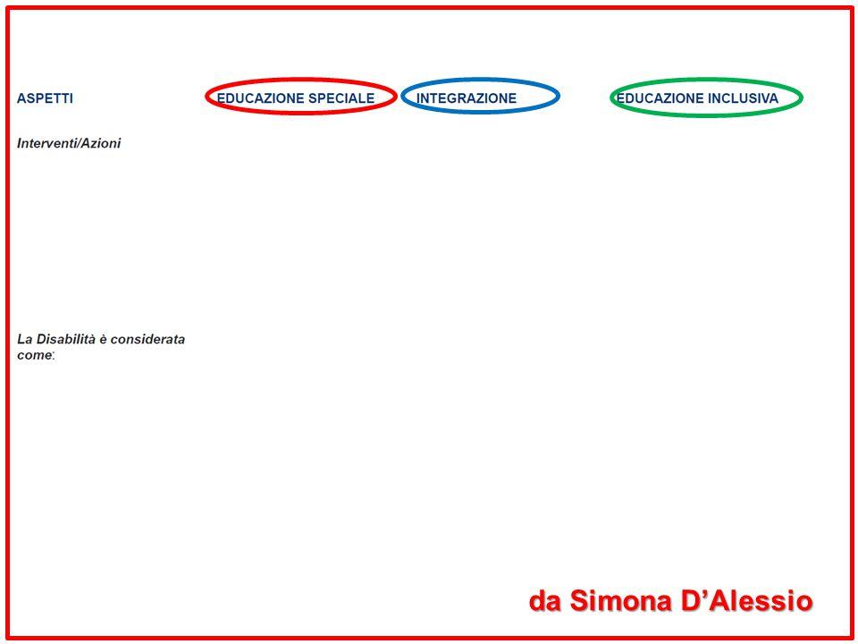 da Simona D'Alessio