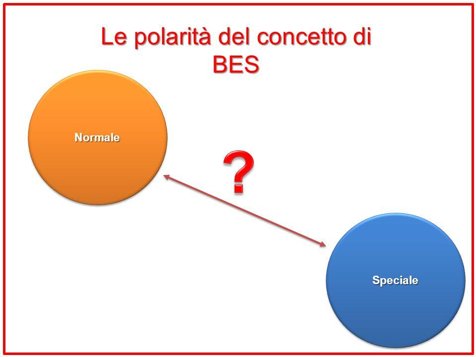 Le polarità del concetto di BES