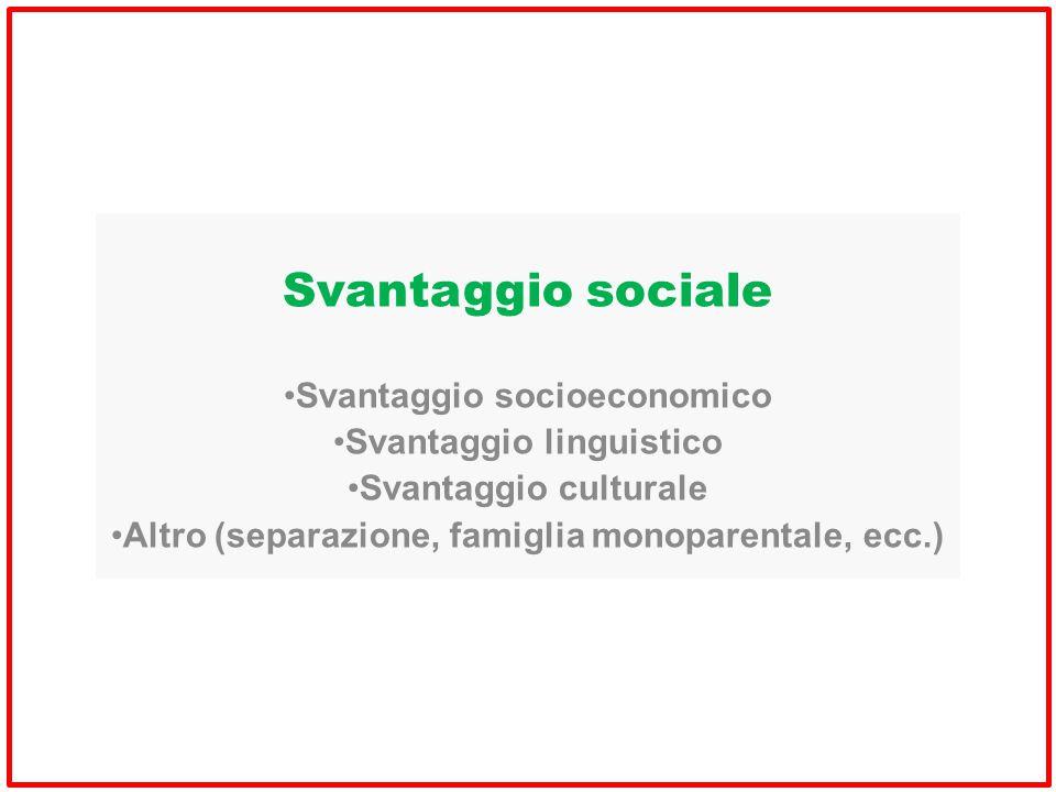 Svantaggio sociale Svantaggio socioeconomico Svantaggio linguistico