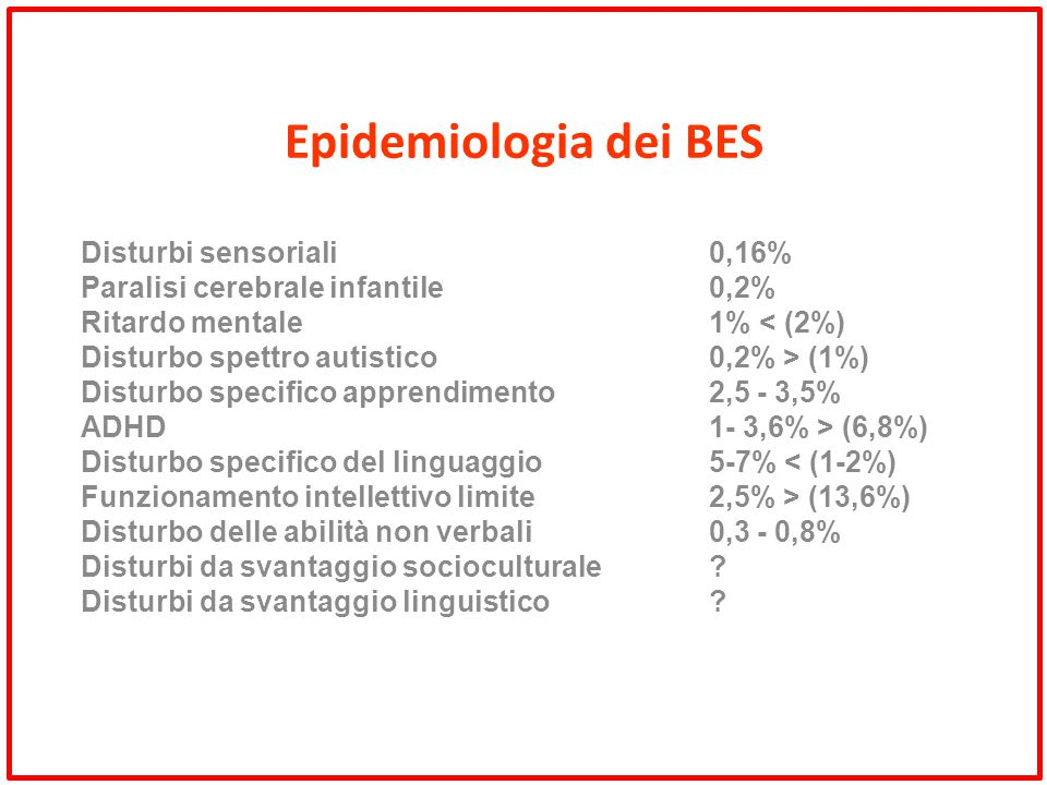Epidemiologia dei BES Disturbi sensoriali 0,16%