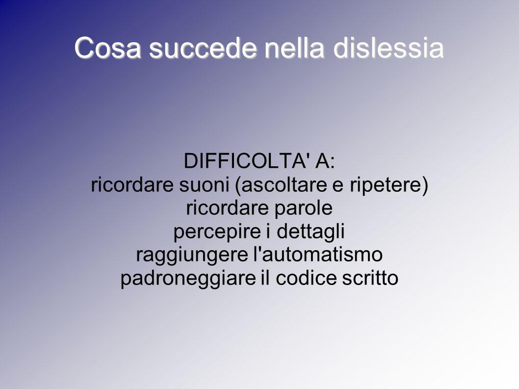 Cosa succede nella dislessia