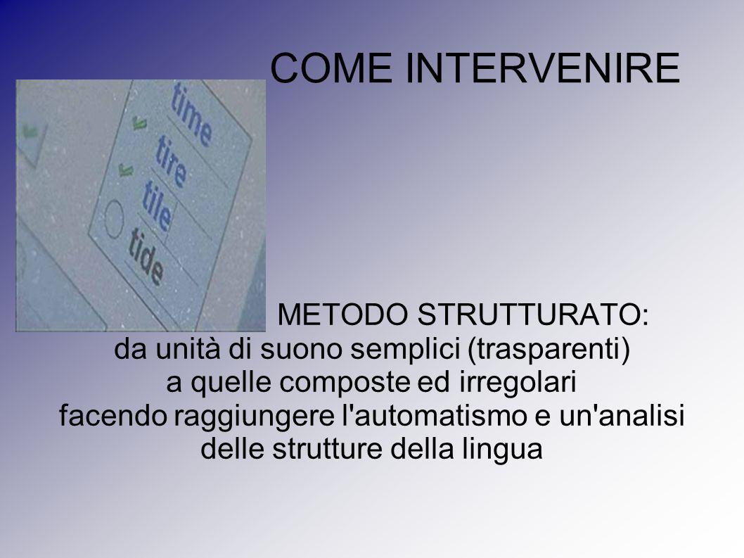 COME INTERVENIRE METODO STRUTTURATO: