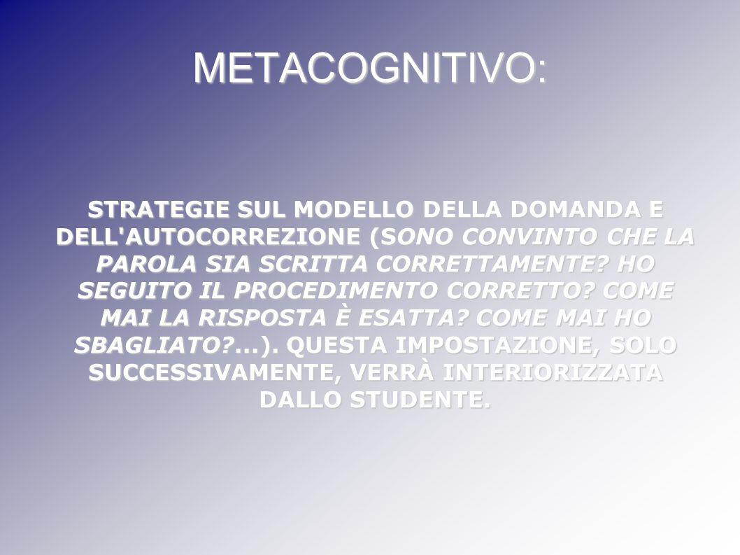 METACOGNITIVO: