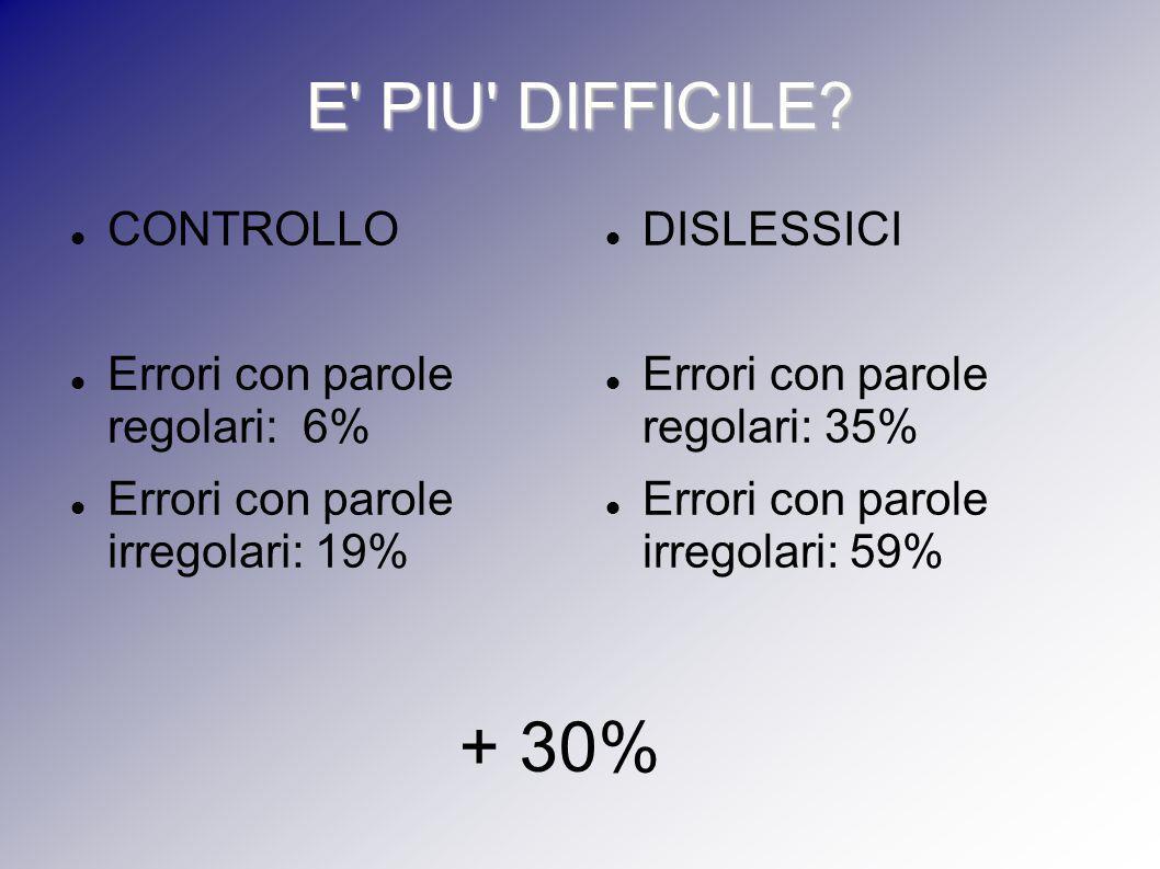 + 30% E PIU DIFFICILE CONTROLLO Errori con parole regolari: 6%