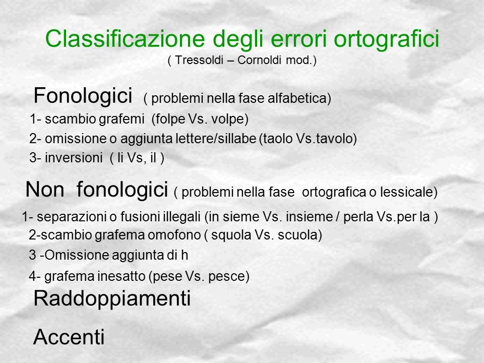 Classificazione degli errori ortografici ( Tressoldi – Cornoldi mod.)