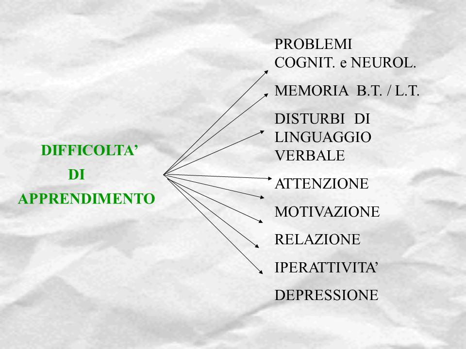 PROBLEMI COGNIT. e NEUROL.