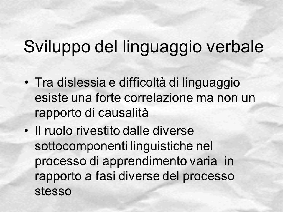 Sviluppo del linguaggio verbale