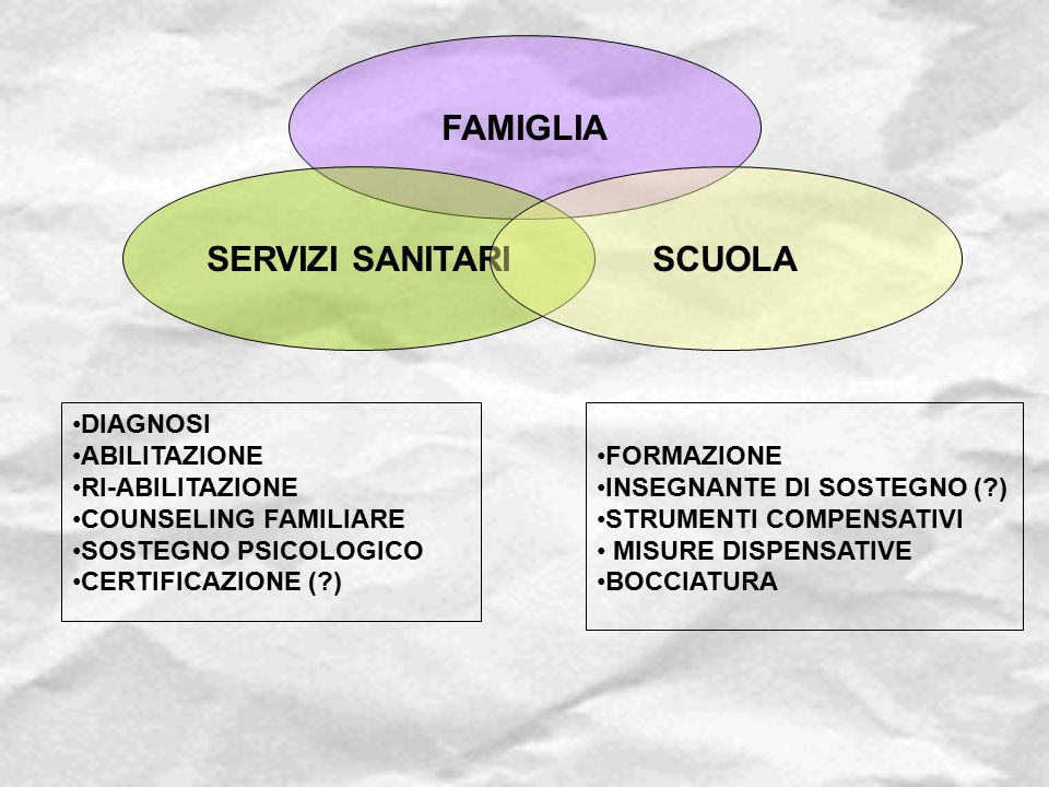FAMIGLIA SERVIZI SANITARI SCUOLA