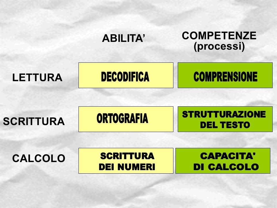 COMPETENZE (processi)