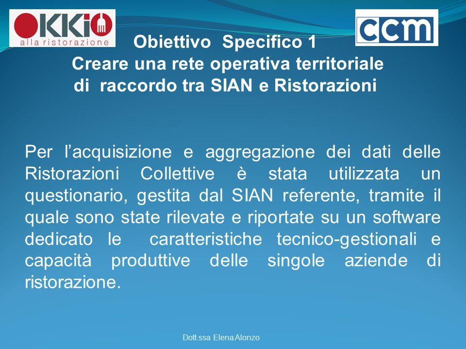 Creare una rete operativa territoriale
