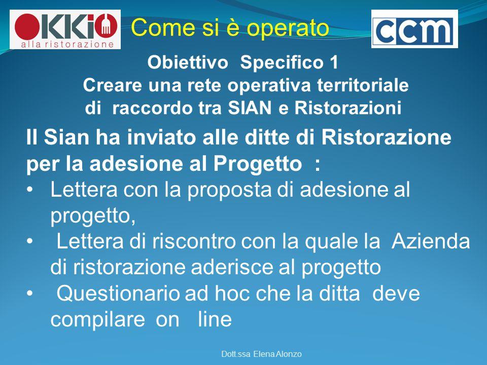 Come si è operato Obiettivo Specifico 1. Creare una rete operativa territoriale. di raccordo tra SIAN e Ristorazioni.