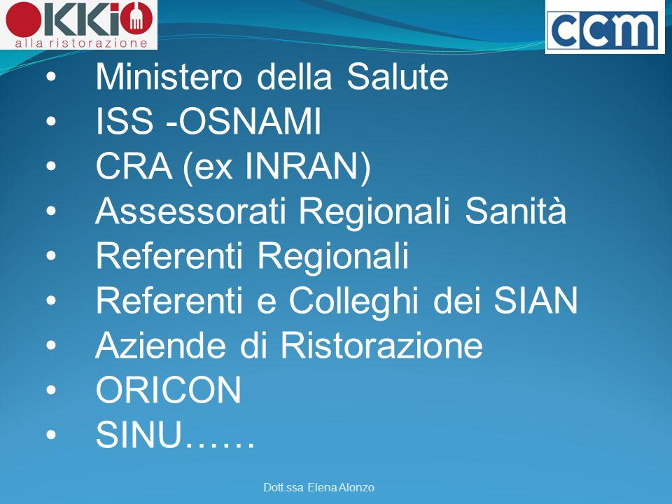Ministero della Salute ISS -OSNAMI CRA (ex INRAN)