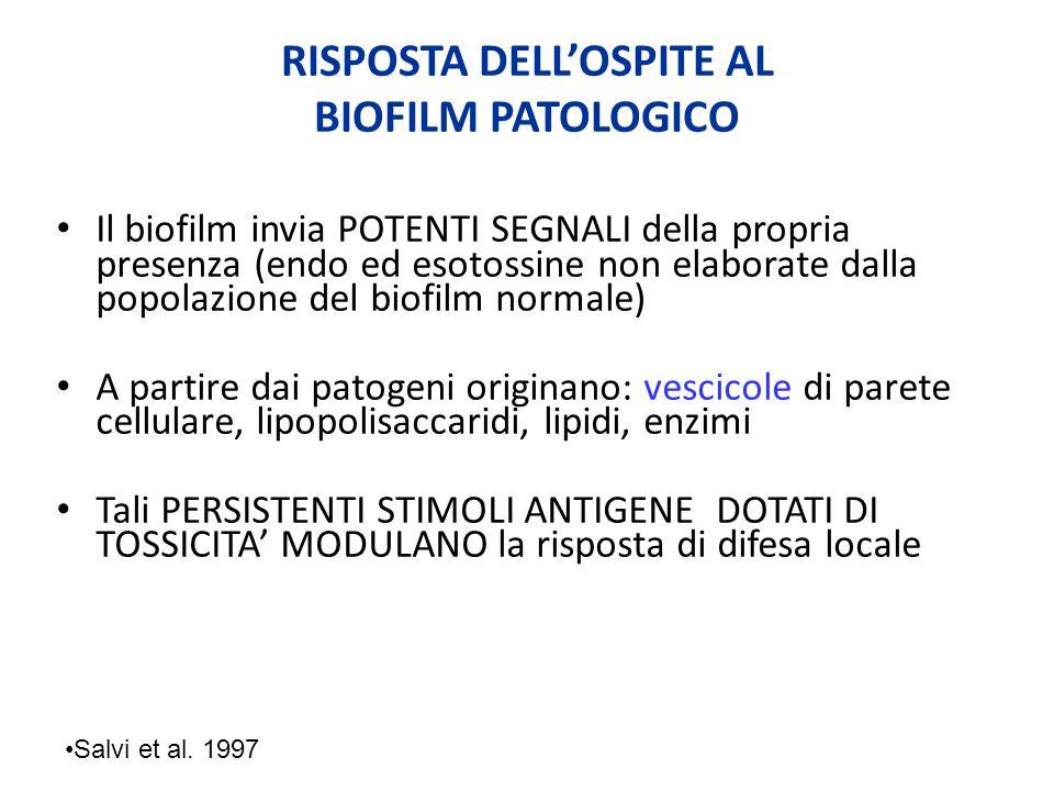 RISPOSTA DELL'OSPITE AL BIOFILM PATOLOGICO