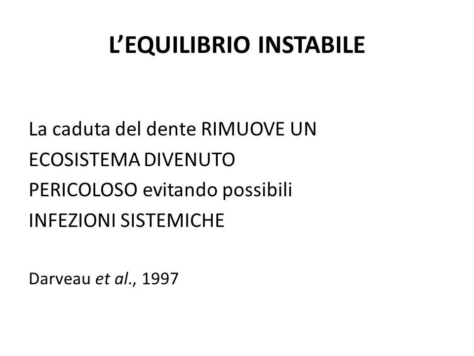 L'EQUILIBRIO INSTABILE