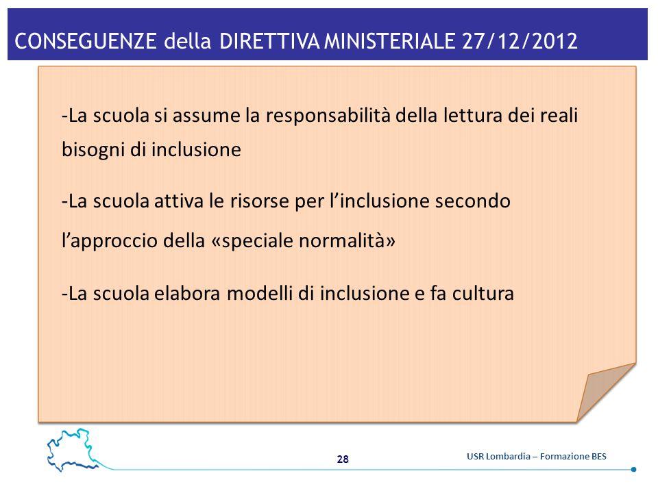 CONSEGUENZE della DIRETTIVA MINISTERIALE 27/12/2012